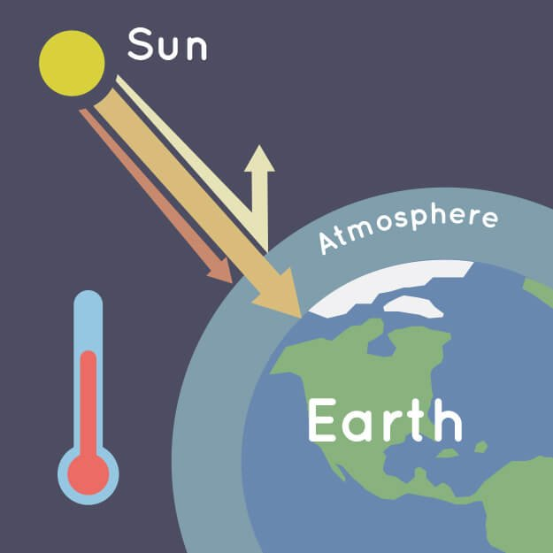greenhouse-effect-diagram.jpg